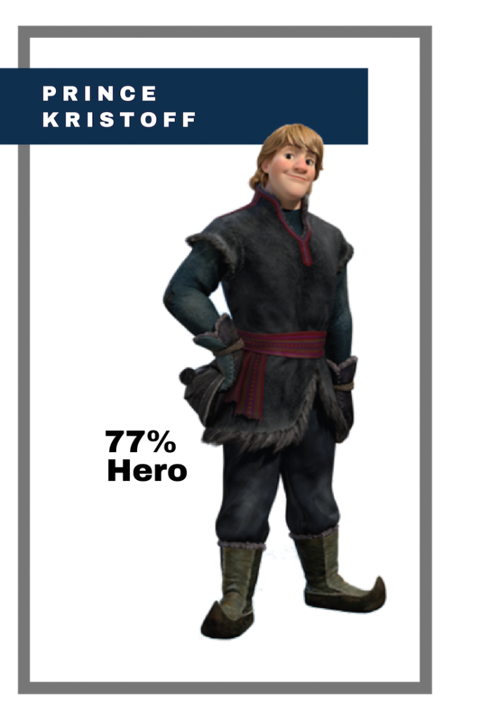 All Disney Princes- Zero to Hero-kristoff