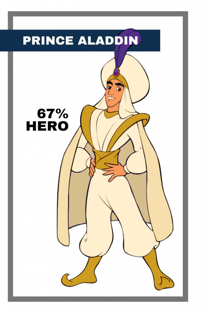 All Disney Princes_ Zero to Hero - aladdin