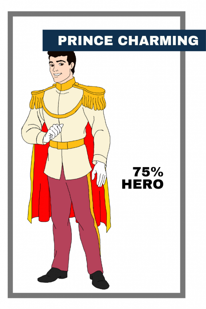 All Disney Princes_ Zero to Hero - charming