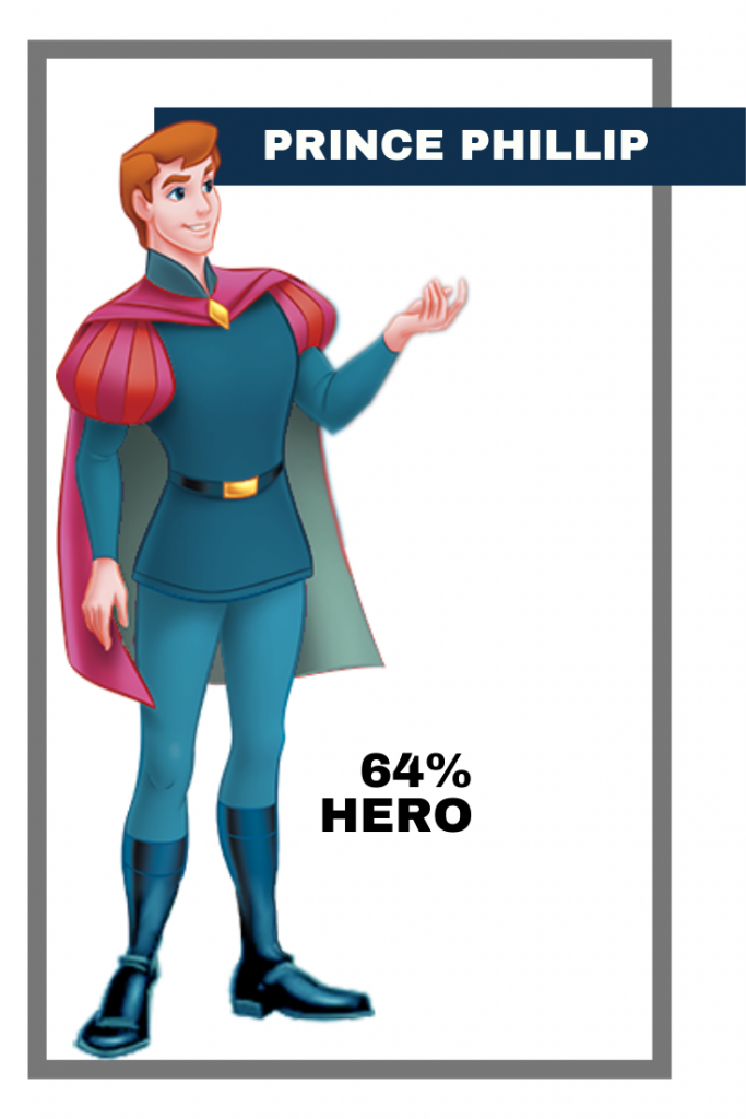 All Disney Princes_ Zero to Hero - phillip